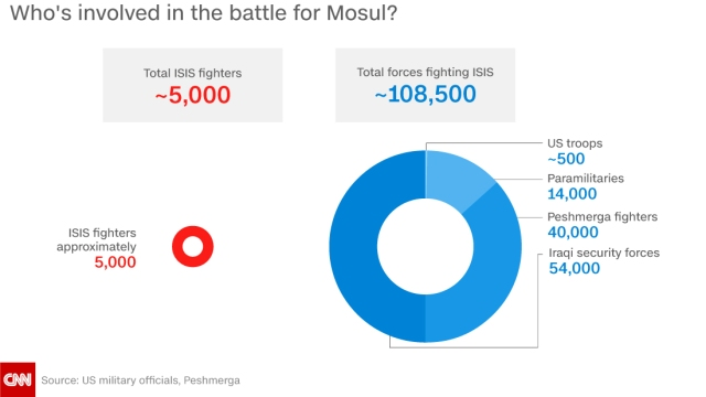 liberate_mosul_infographic_desktop_4